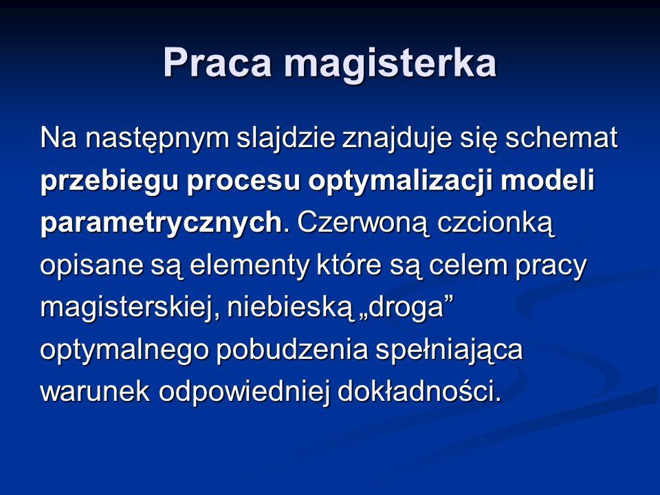 Praca magisterka Na następnym slajdzie znajduje się schemat przebiegu procesu optymalizacji modeli parametrycznych. Czerwoną czcionką opisane są eleme