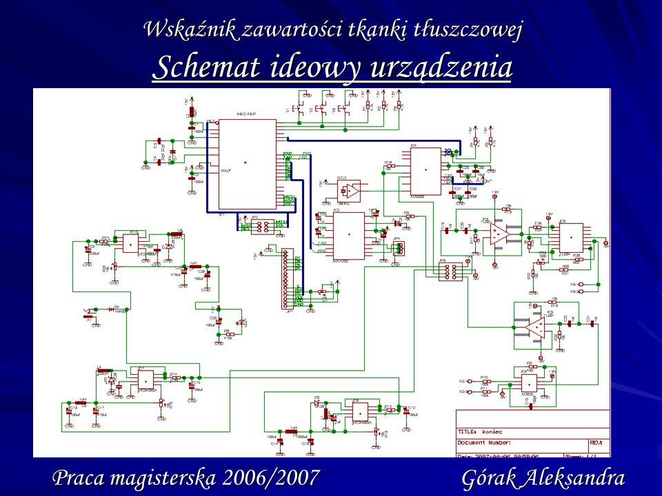 Wskaźnik zawartości tkanki tłuszczowej Schemat ideowy urządzenia Praca magisterska 2006/2007 Górak Aleksandra