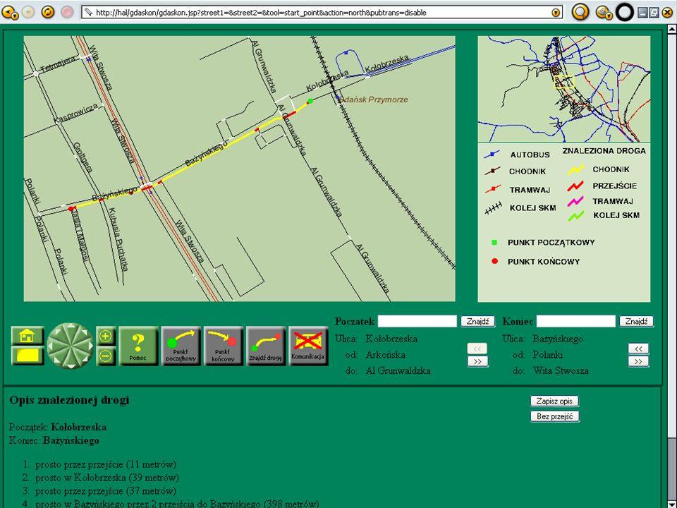 Interfejs graficzny Dążenie do prostoty i czytelności Dążenie do prostoty i czytelności Obieranie punktów krańcowych drogi Obieranie punktów krańcowych drogi Poprzez kliknięcie na mapie Poprzez kliknięcie na mapie Na podstawie wprowadzonego łańcucha znaków Na podstawie wprowadzonego łańcucha znaków Prezentacja danych Prezentacja danych W postaci graficznej W postaci graficznej W postaci opisu tekstowego W postaci opisu tekstowego