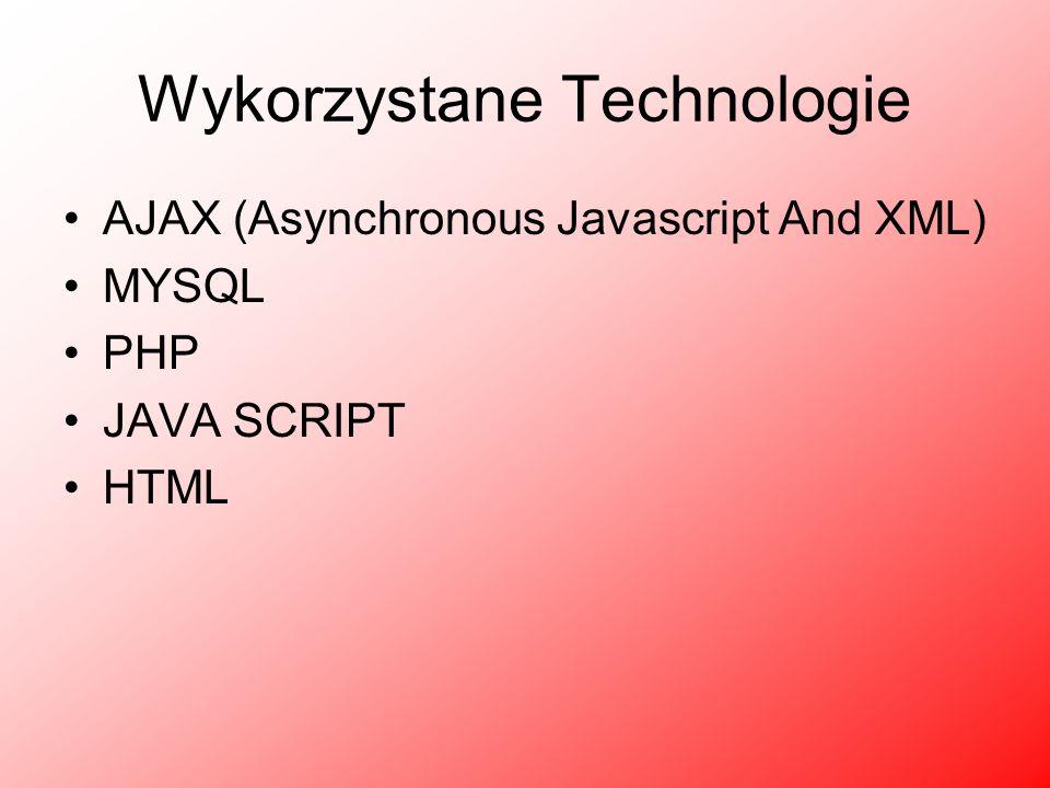 Wykorzystane Technologie AJAX (Asynchronous Javascript And XML) MYSQL PHP JAVA SCRIPT HTML