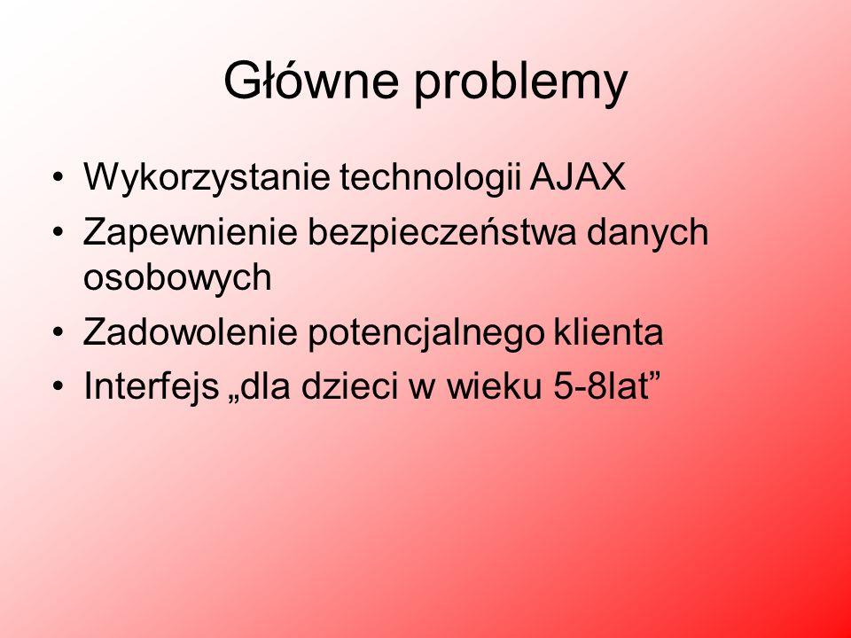 Główne problemy Wykorzystanie technologii AJAX Zapewnienie bezpieczeństwa danych osobowych Zadowolenie potencjalnego klienta Interfejs dla dzieci w wi