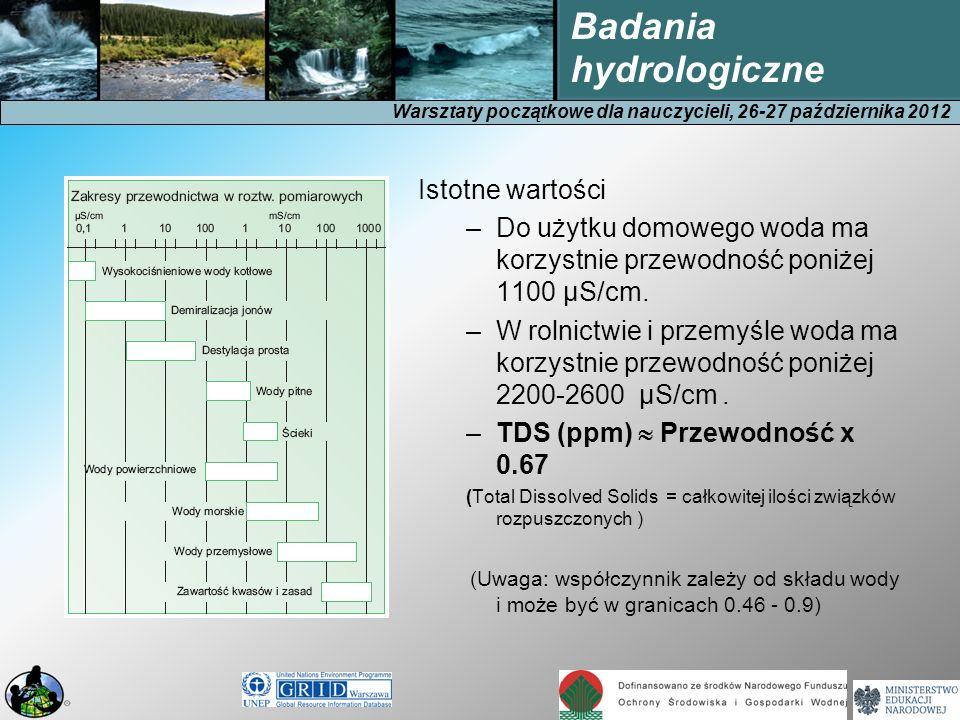 Warsztaty początkowe dla nauczycieli, 26-27 października 2012 Badania hydrologiczne Istotne wartości –Do użytku domowego woda ma korzystnie przewodność poniżej 1100 µS/cm.