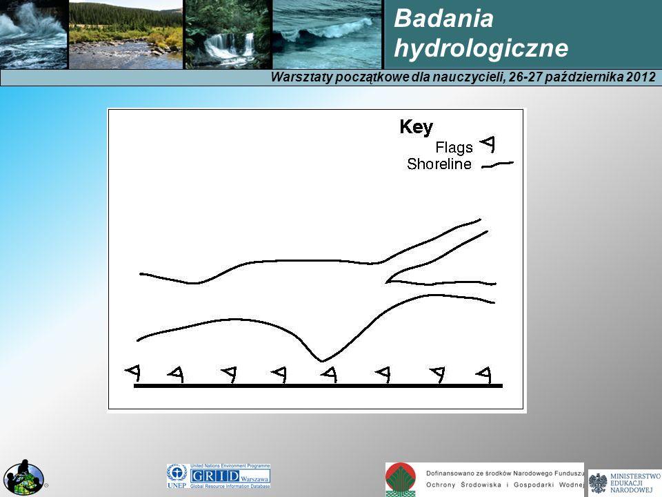 Warsztaty początkowe dla nauczycieli, 26-27 października 2012 Badania hydrologiczne