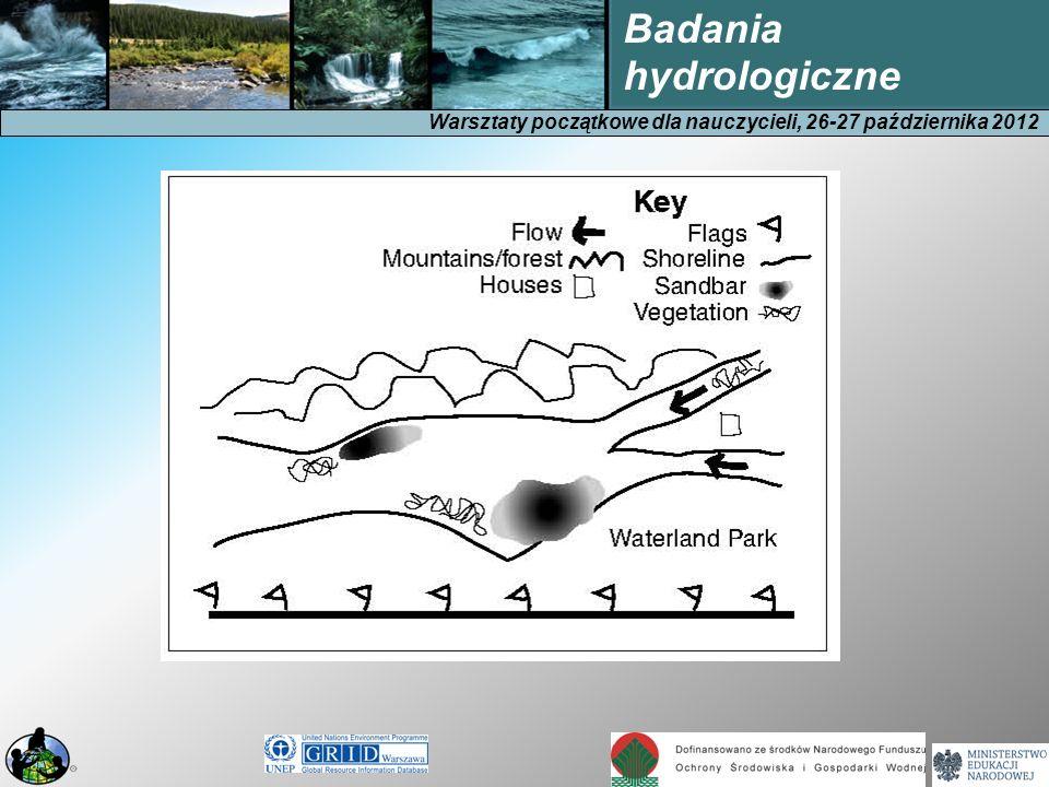 Warsztaty początkowe dla nauczycieli, 26-27 października 2012 Badania hydrologiczne 1 cm = 2 m