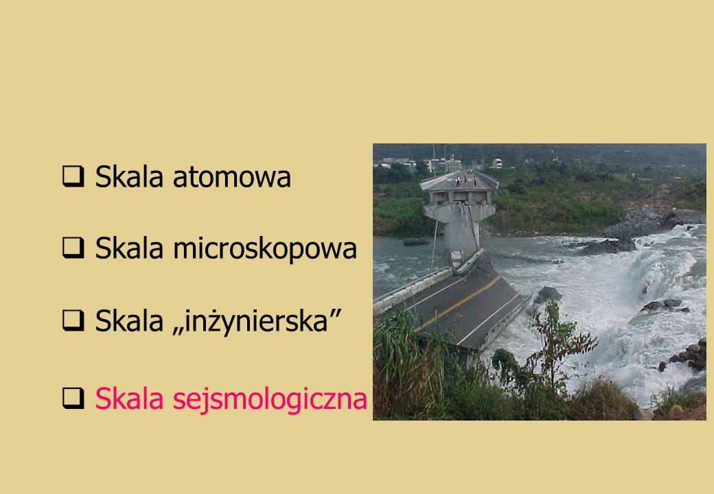 Skala atomowa Skala microskopowa Skala inżynierska Skala sejsmologiczna