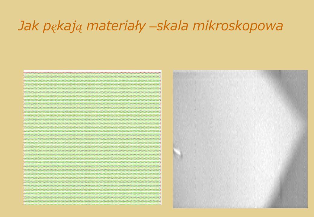 Jak p ę kaj ą materiały –skala mikroskopowa