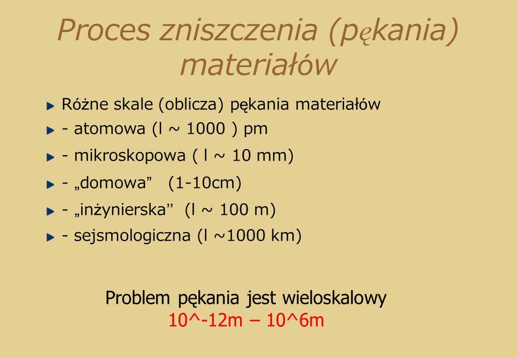 Proces zniszczenia (p ę kania) materiałów R óż ne skale (oblicza) p ę kania materiał ó w - atomowa (l ~ 1000 ) pm - mikroskopowa ( l ~ 10 mm) - domowa