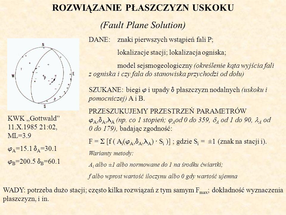 ROZWIĄZANIE PŁASZCZYZN USKOKU (Fault Plane Solution) KWK Gottwald 11.X.1985 21:02, ML=3.9 A =15.1 A =30.1 B =200.5 B =60.1 DANE: znaki pierwszych wstą