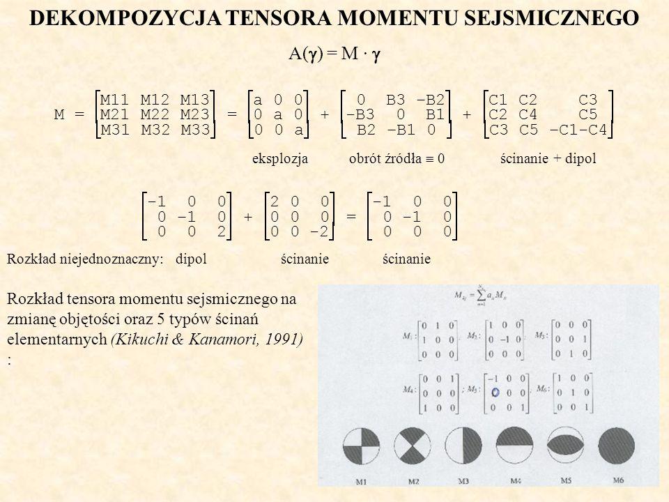 DEKOMPOZYCJA TENSORA MOMENTU SEJSMICZNEGO A( ) = M · M11 M12 M13 a 0 0 0 B3 –B2 C1 C2 C3 M = M21 M22 M23 = 0 a 0 + -B3 0 B1 + C2 C4 C5 M31 M32 M33 0 0