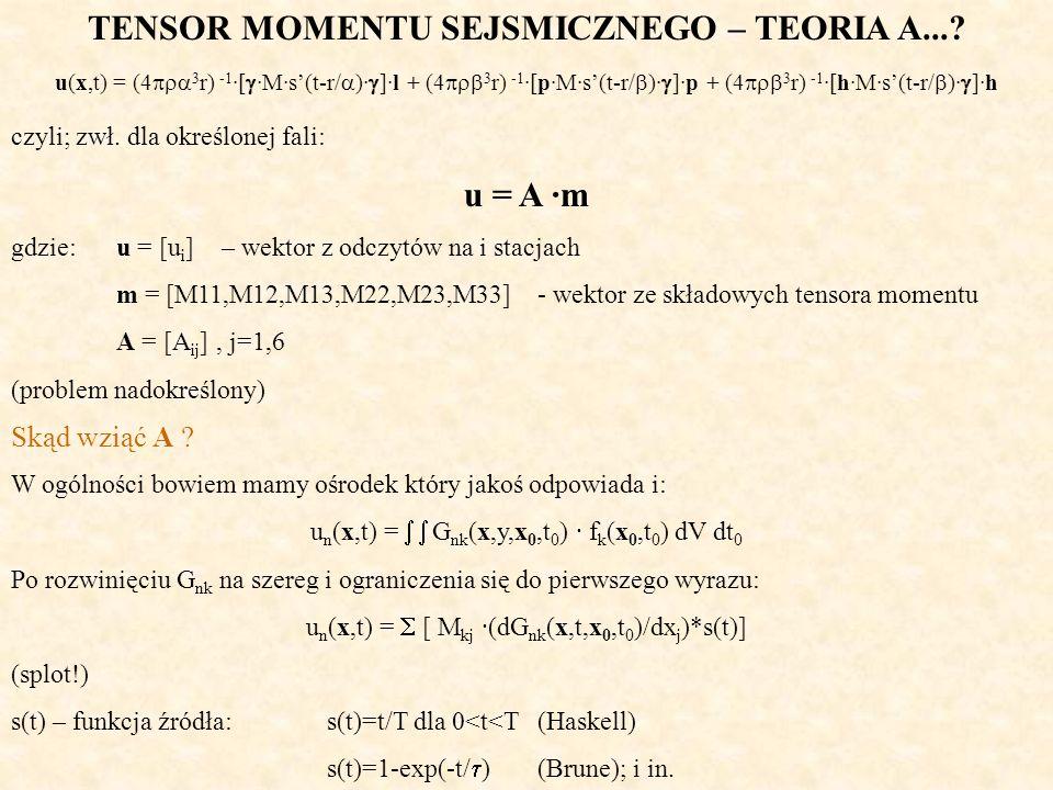 TENSOR MOMENTU SEJSMICZNEGO – TEORIA A...? u(x,t) = (4 3 r) -1 ·[ ·M·s(t-r/ )· ]·l + (4 3 r) -1 ·[p·M·s(t-r/ )· ]·p + (4 3 r) -1 ·[h·M·s(t-r/ )· ]·h c