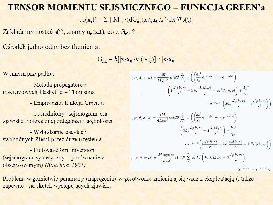 TENSOR MOMENTU SEJSMICZNEGO – FUNKCJA GREENa u n (x,t) = [ M kj ·(dG nk (x,t,x 0,t 0 )/dx j )*s(t)] Zakładamy postać s(t), znamy u n (x,t), co z G nk