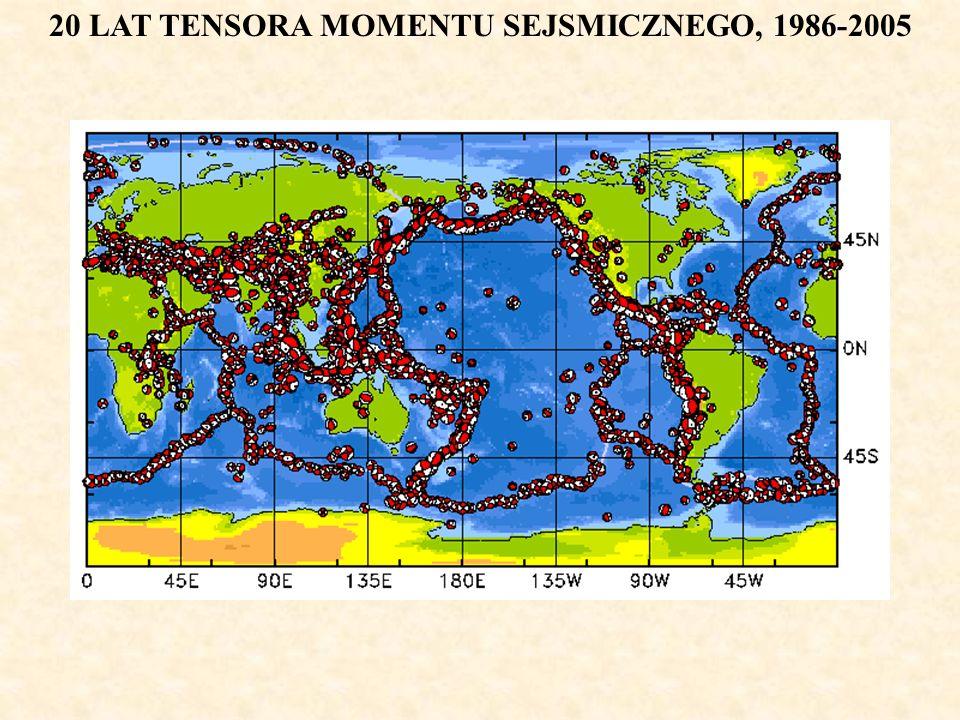 20 LAT TENSORA MOMENTU SEJSMICZNEGO, 1986-2005