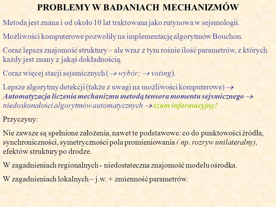 PROBLEMY W BADANIACH MECHANIZMÓW Metoda jest znana i od około 10 lat traktowana jako rutynowa w sejsmologii. Możliwości komputerowe pozwoliły na imple