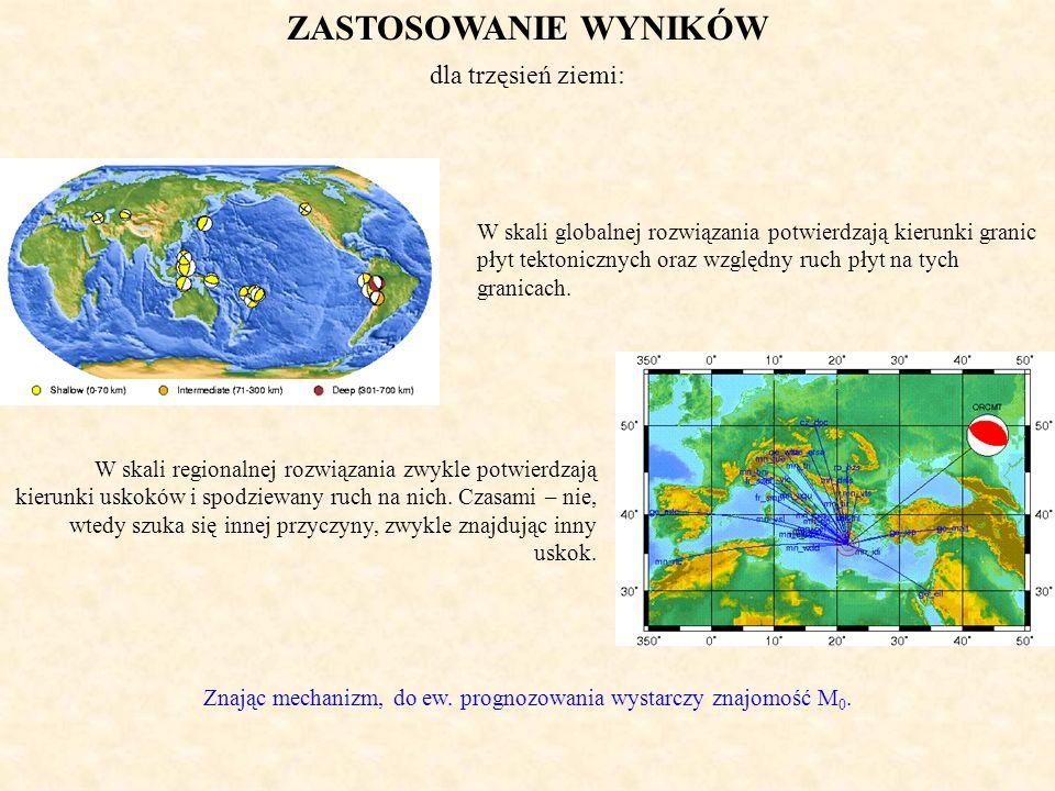 ZASTOSOWANIE WYNIKÓW W skali globalnej rozwiązania potwierdzają kierunki granic płyt tektonicznych oraz względny ruch płyt na tych granicach. W skali