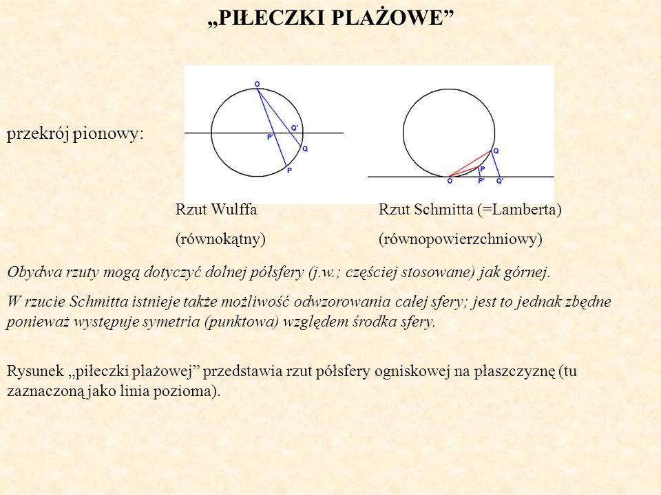 PIŁECZKI PLAŻOWE przekrój pionowy: Rzut Wulffa (równokątny) Rzut Schmitta (=Lamberta) (równopowierzchniowy) Obydwa rzuty mogą dotyczyć dolnej półsfery