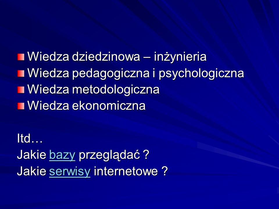 Wiedza dziedzinowa – inżynieria Wiedza pedagogiczna i psychologiczna Wiedza metodologiczna Wiedza ekonomiczna Itd… Jakie bazy przeglądać ? bazy Jakie