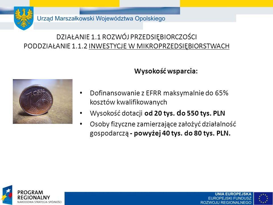 DZIAŁANIE 1.1 ROZWÓJ PRZEDSIĘBIORCZOŚCI PODDZIAŁANIE 1.1.2 INWESTYCJE W MIKROPRZEDSIĘBIORSTWACH Wysokość wsparcia: Dofinansowanie z EFRR maksymalnie do 65% kosztów kwalifikowanych Wysokość dotacji od 20 tys.