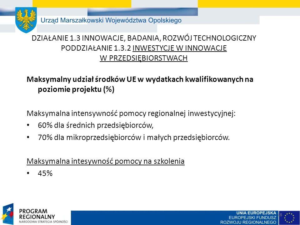 DZIAŁANIE 1.3 INNOWACJE, BADANIA, ROZWÓJ TECHNOLOGICZNY PODDZIAŁANIE 1.3.2 INWESTYCJE W INNOWACJE W PRZEDSIĘBIORSTWACH Maksymalny udział środków UE w wydatkach kwalifikowanych na poziomie projektu (%) Maksymalna intensywność pomocy regionalnej inwestycyjnej: 60% dla średnich przedsiębiorców, 70% dla mikroprzedsiębiorców i małych przedsiębiorców.
