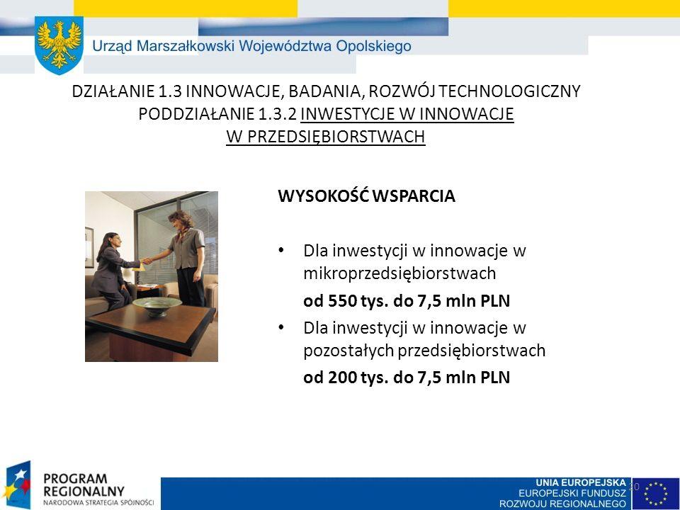 DZIAŁANIE 1.3 INNOWACJE, BADANIA, ROZWÓJ TECHNOLOGICZNY PODDZIAŁANIE 1.3.2 INWESTYCJE W INNOWACJE W PRZEDSIĘBIORSTWACH WYSOKOŚĆ WSPARCIA Dla inwestycji w innowacje w mikroprzedsiębiorstwach od 550 tys.