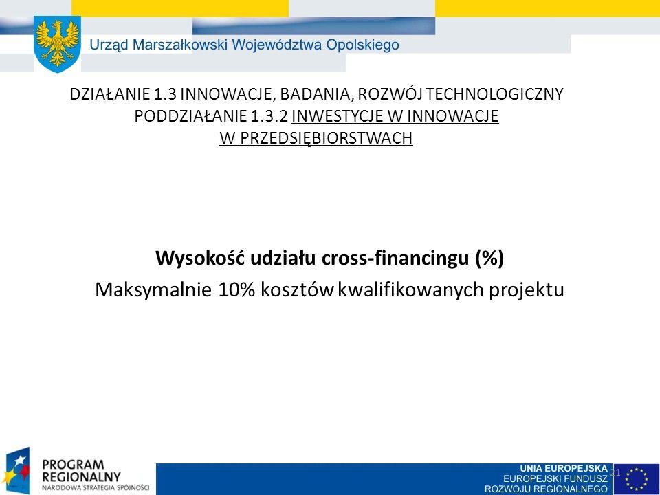 DZIAŁANIE 1.3 INNOWACJE, BADANIA, ROZWÓJ TECHNOLOGICZNY PODDZIAŁANIE 1.3.2 INWESTYCJE W INNOWACJE W PRZEDSIĘBIORSTWACH Wysokość udziału cross-financingu (%) Maksymalnie 10% kosztów kwalifikowanych projektu 21