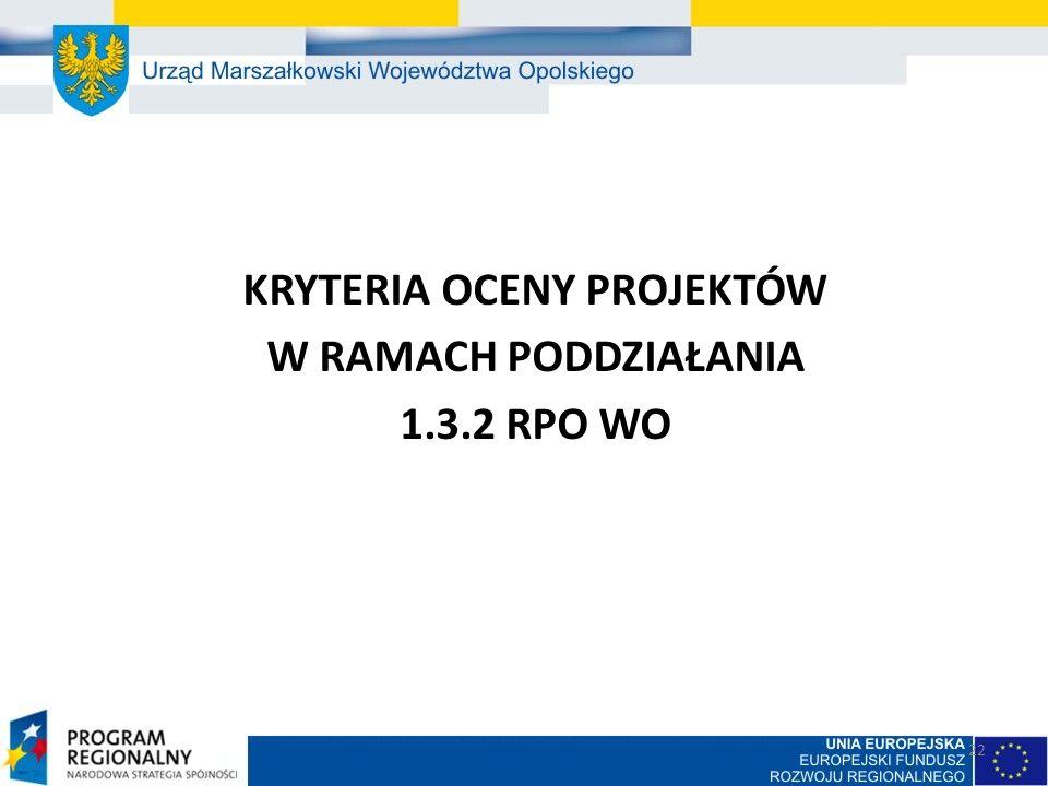 KRYTERIA OCENY PROJEKTÓW W RAMACH PODDZIAŁANIA 1.3.2 RPO WO 22