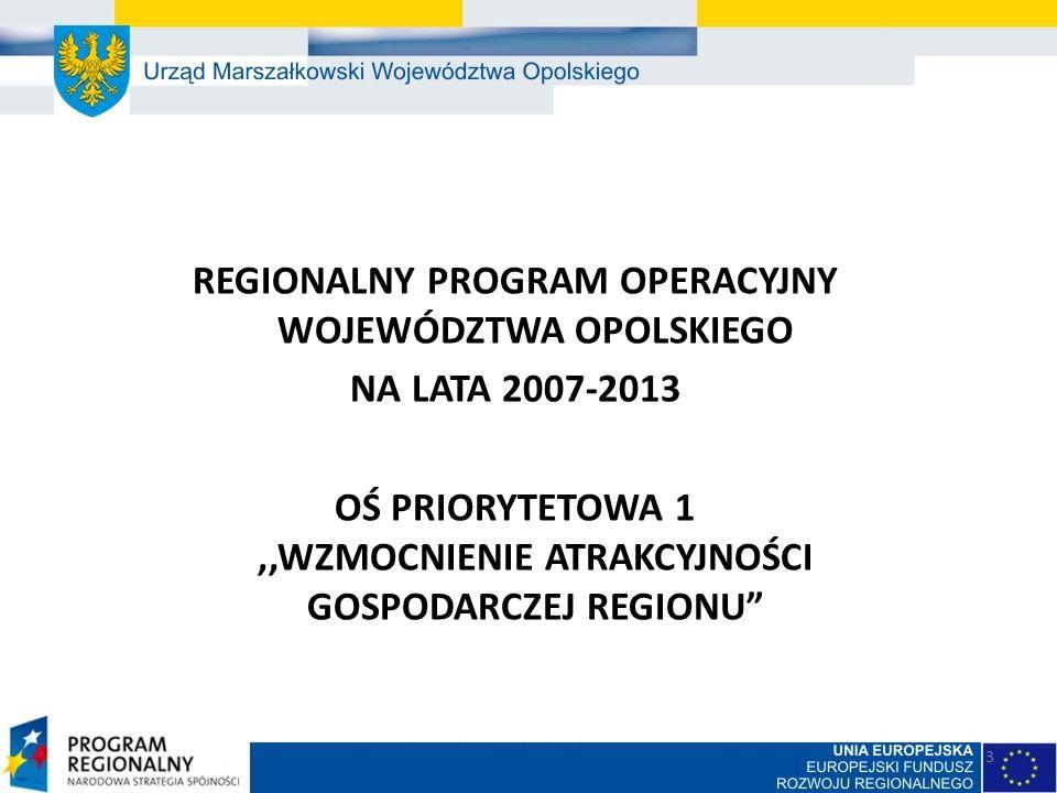 REGIONALNY PROGRAM OPERACYJNY WOJEWÓDZTWA OPOLSKIEGO NA LATA 2007-2013 OŚ PRIORYTETOWA 1,,WZMOCNIENIE ATRAKCYJNOŚCI GOSPODARCZEJ REGIONU 3
