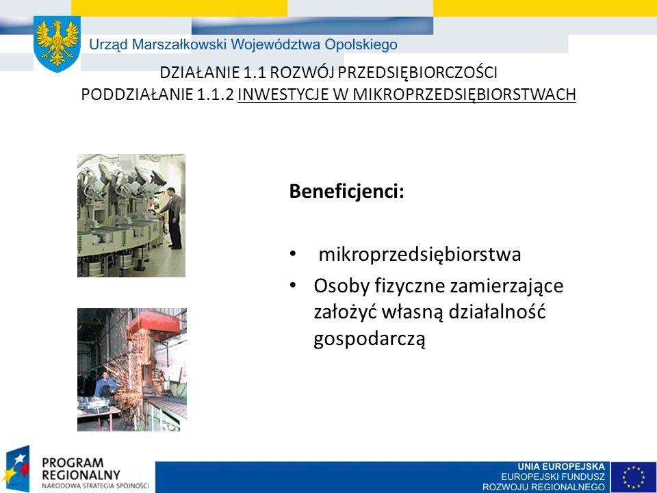 DZIAŁANIE 1.1 ROZWÓJ PRZEDSIĘBIORCZOŚCI PODDZIAŁANIE 1.1.2 INWESTYCJE W MIKROPRZEDSIĘBIORSTWACH Beneficjenci: mikroprzedsiębiorstwa Osoby fizyczne zamierzające założyć własną działalność gospodarczą