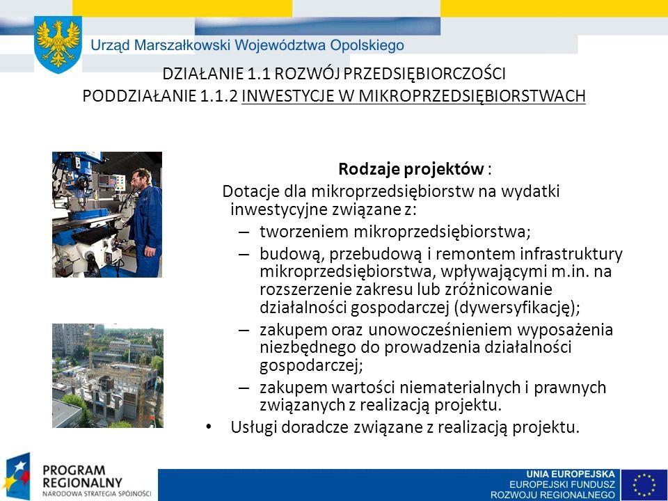 DZIAŁANIE 1.1 ROZWÓJ PRZEDSIĘBIORCZOŚCI PODDZIAŁANIE 1.1.2 INWESTYCJE W MIKROPRZEDSIĘBIORSTWACH Rodzaje projektów : Dotacje dla mikroprzedsiębiorstw na wydatki inwestycyjne związane z: – tworzeniem mikroprzedsiębiorstwa; – budową, przebudową i remontem infrastruktury mikroprzedsiębiorstwa, wpływającymi m.in.