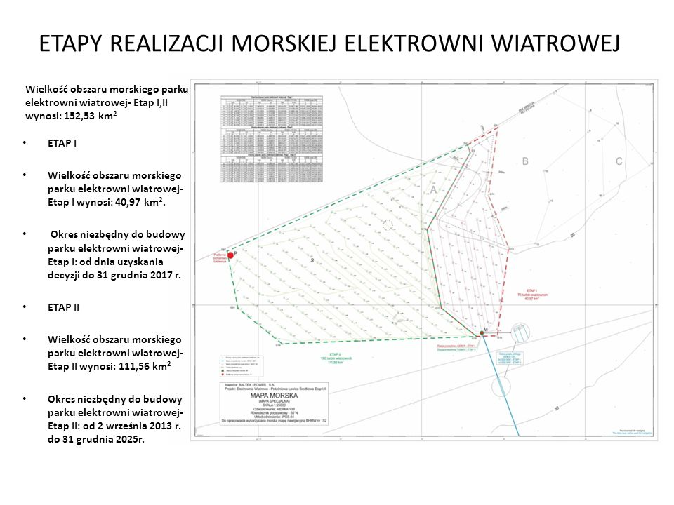 ETAPY REALIZACJI MORSKIEJ ELEKTROWNI WIATROWEJ Wielkość obszaru morskiego parku elektrowni wiatrowej- Etap I,II wynosi: 152,53 km 2 ETAP I Wielkość ob