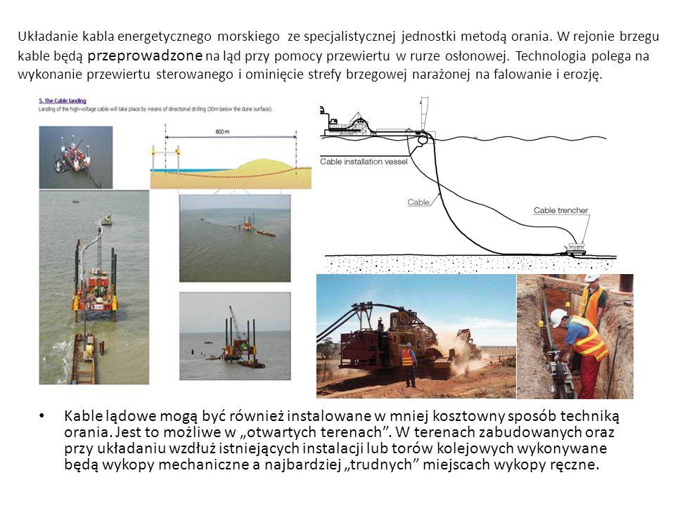 Układanie kabla energetycznego morskiego ze specjalistycznej jednostki metodą orania. W rejonie brzegu kable będą przeprowadzone na ląd przy pomocy pr