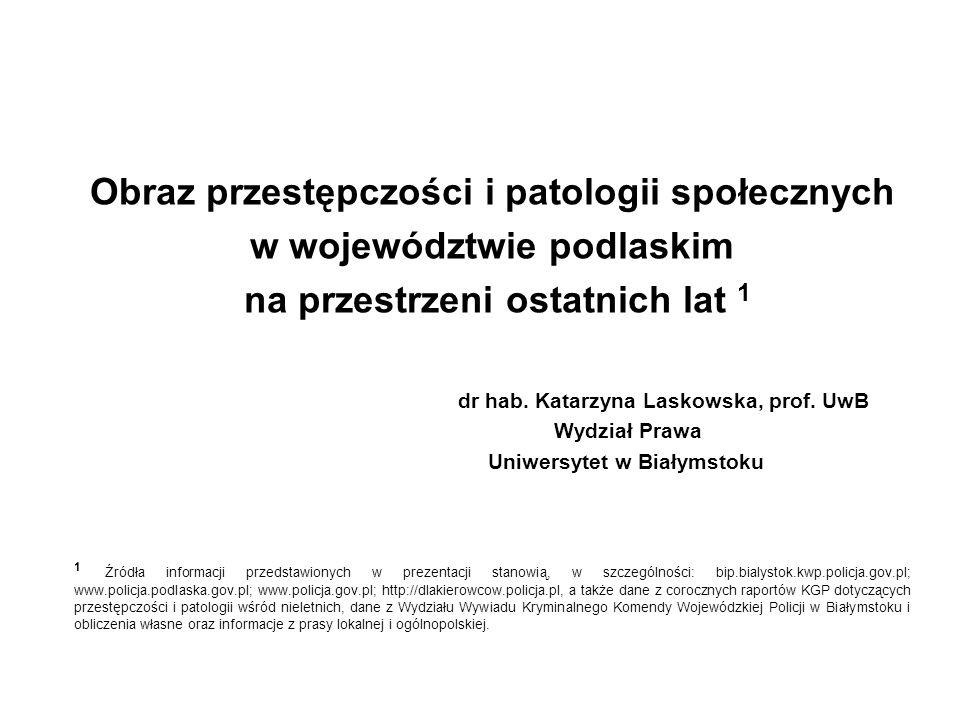 Obraz przestępczości i patologii społecznych w województwie podlaskim na przestrzeni ostatnich lat 1 dr hab.