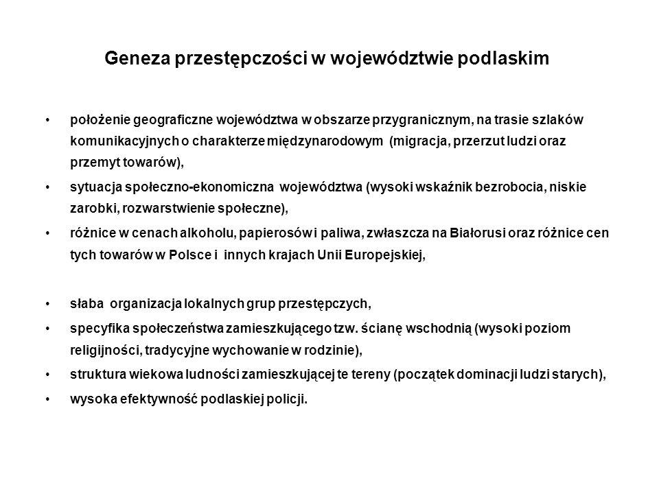 Geneza przestępczości w województwie podlaskim położenie geograficzne województwa w obszarze przygranicznym, na trasie szlaków komunikacyjnych o charakterze międzynarodowym (migracja, przerzut ludzi oraz przemyt towarów), sytuacja społeczno-ekonomiczna województwa (wysoki wskaźnik bezrobocia, niskie zarobki, rozwarstwienie społeczne), różnice w cenach alkoholu, papierosów i paliwa, zwłaszcza na Białorusi oraz różnice cen tych towarów w Polsce i innych krajach Unii Europejskiej, słaba organizacja lokalnych grup przestępczych, specyfika społeczeństwa zamieszkującego tzw.