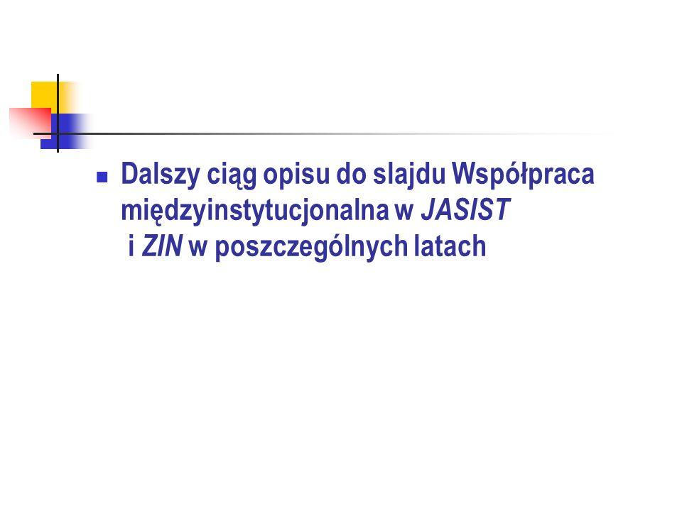 Dalszy ciąg opisu do slajdu Współpraca międzyinstytucjonalna w JASIST i ZIN w poszczególnych latach
