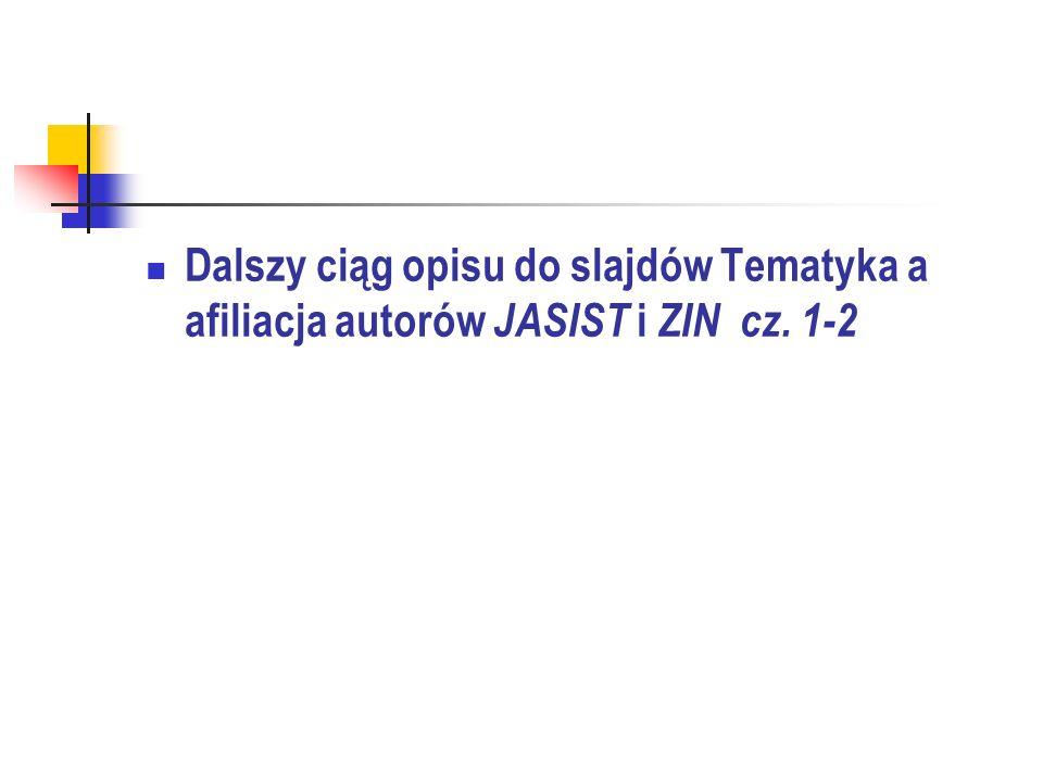 Dalszy ciąg opisu do slajdów Tematyka a afiliacja autorów JASIST i ZIN cz. 1-2