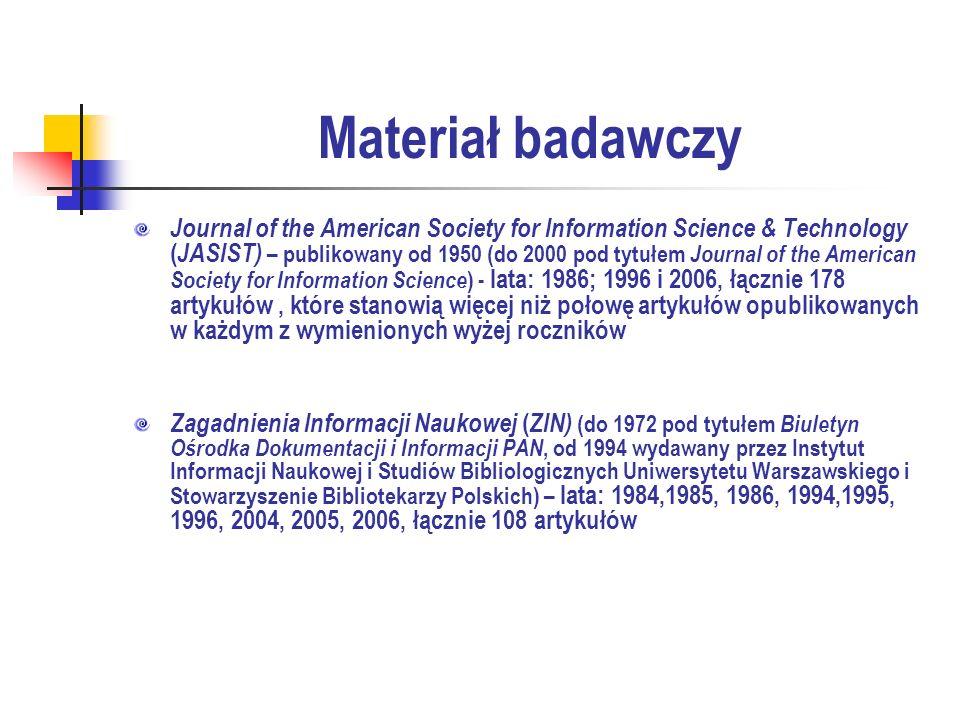 Materiał badawczy Journal of the American Society for Information Science & Technology ( JASIST) – publikowany od 1950 (do 2000 pod tytułem Journal of the American Society for Information Science ) - lata: 1986; 1996 i 2006, łącznie 178 artykułów, które stanowią więcej niż połowę artykułów opublikowanych w każdym z wymienionych wyżej roczników Zagadnienia Informacji Naukowej ( ZIN) (do 1972 pod tytułem Biuletyn Ośrodka Dokumentacji i Informacji PAN, od 1994 wydawany przez Instytut Informacji Naukowej i Studiów Bibliologicznych Uniwersytetu Warszawskiego i Stowarzyszenie Bibliotekarzy Polskich) – lata: 1984,1985, 1986, 1994,1995, 1996, 2004, 2005, 2006, łącznie 108 artykułów