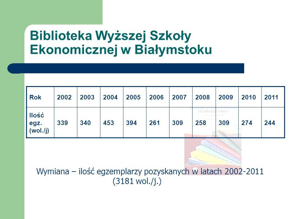 Biblioteka Wyższej Szkoły Ekonomicznej w Białymstoku Rok2002200320042005200620072008200920102011 Ilość egz. (wol./j) 339340453394261309258309274244 Wy