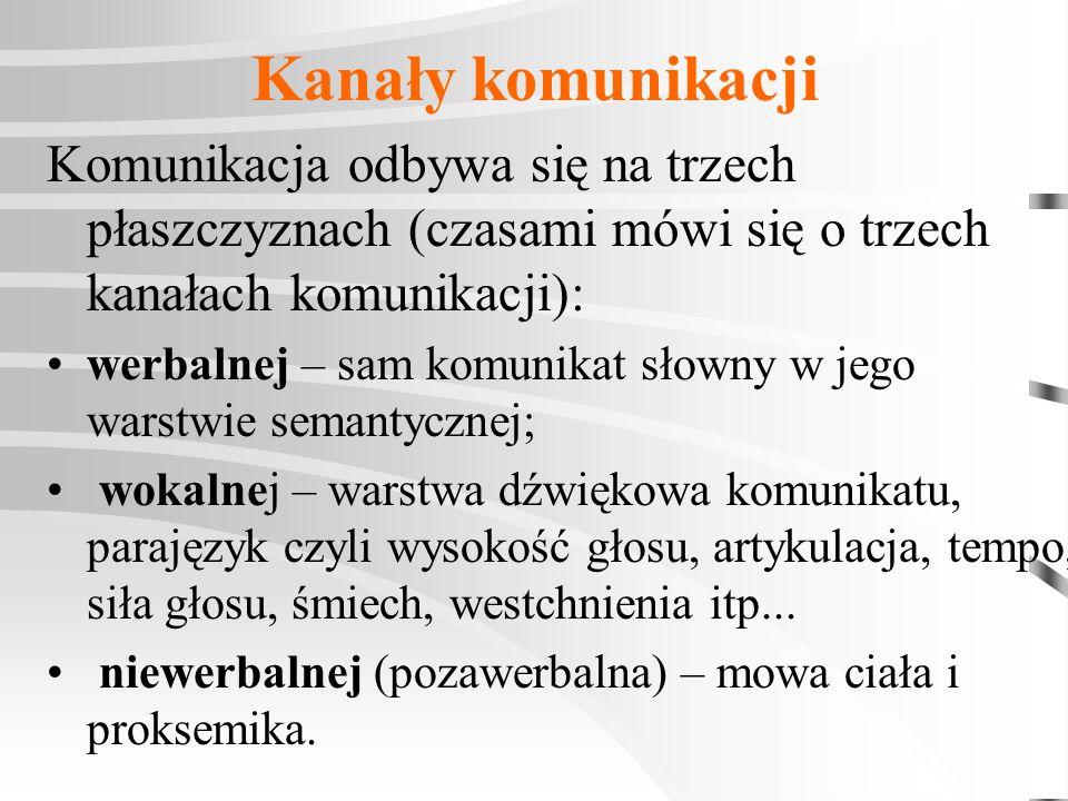 Kanały komunikacji Komunikacja odbywa się na trzech płaszczyznach (czasami mówi się o trzech kanałach komunikacji): werbalnej – sam komunikat słowny w