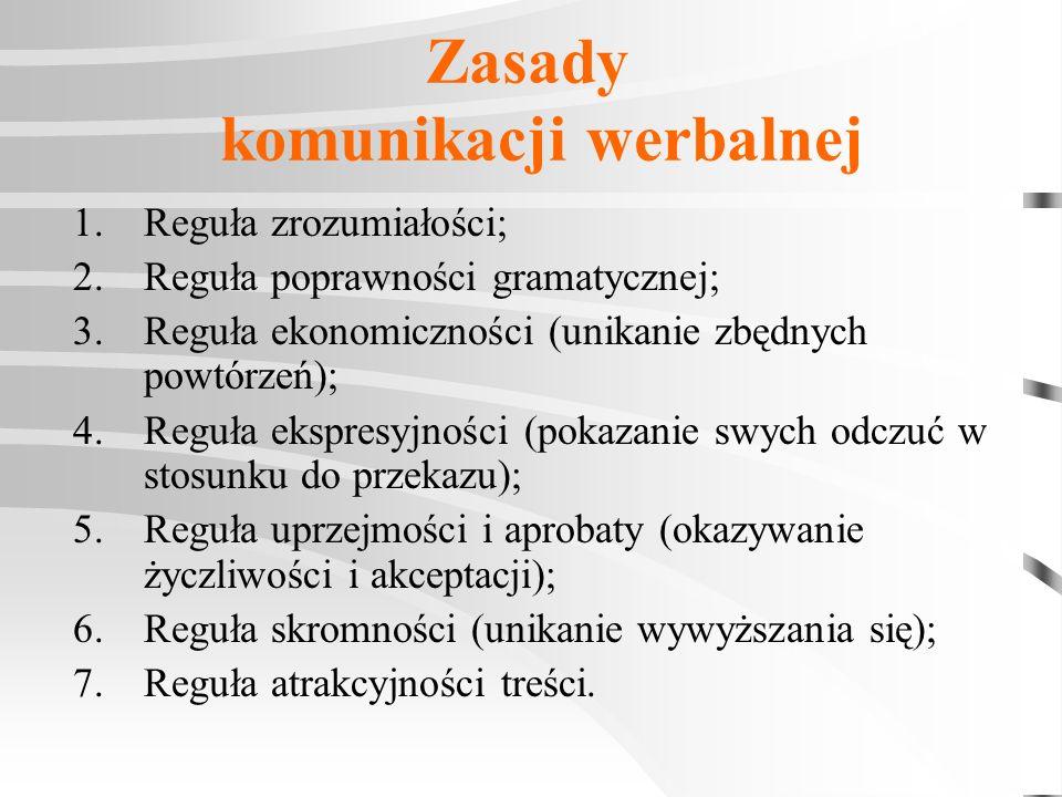 Zasady komunikacji werbalnej 1.Reguła zrozumiałości; 2.Reguła poprawności gramatycznej; 3.Reguła ekonomiczności (unikanie zbędnych powtórzeń); 4.Reguł