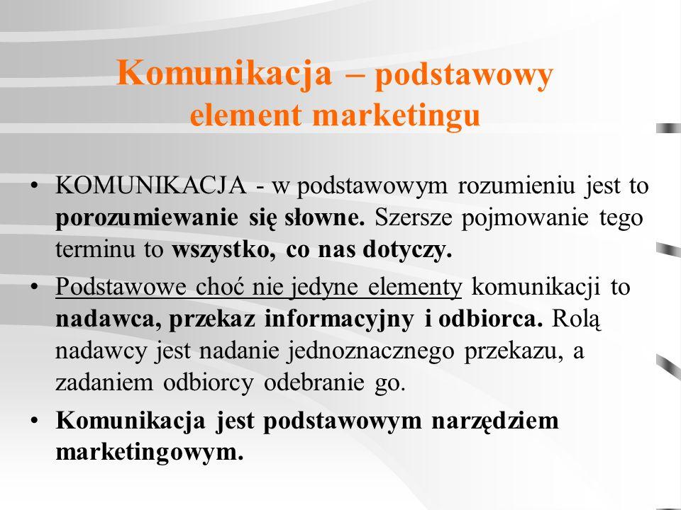 Komunikacja – podstawowy element marketingu KOMUNIKACJA - w podstawowym rozumieniu jest to porozumiewanie się słowne. Szersze pojmowanie tego terminu
