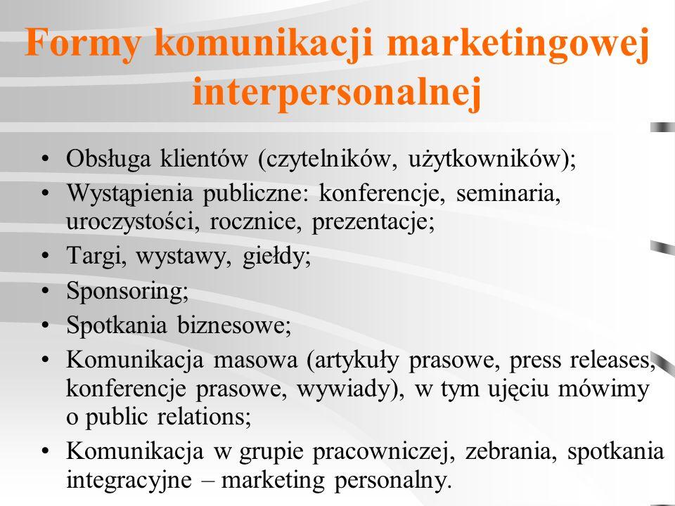 Formy komunikacji marketingowej nie mające charakteru komunikacji interpersonalnej Reklama we wszelkiej formie; Komunikacja marketingowa w Internecie; Materiały promocyjne: foldery, informatory, gadżety.
