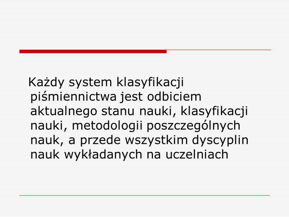 Schemat ustawienia na półkach Schemat klasyfikacji w BPB obejmuje następujące rodzaje symboli: symbole proste w różnym stopniu rozbudowy symbole rozwinięte symbole złożone zastosowanie podziału alfabetycznego A/Z