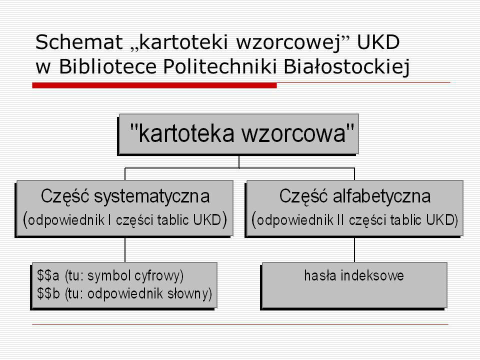 Schemat kartoteki wzorcowej UKD w Bibliotece Politechniki Białostockiej