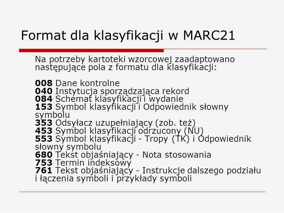 Format dla klasyfikacji w MARC21 Na potrzeby kartoteki wzorcowej zaadaptowano następujące pola z formatu dla klasyfikacji: 008 Dane kontrolne 040 Inst