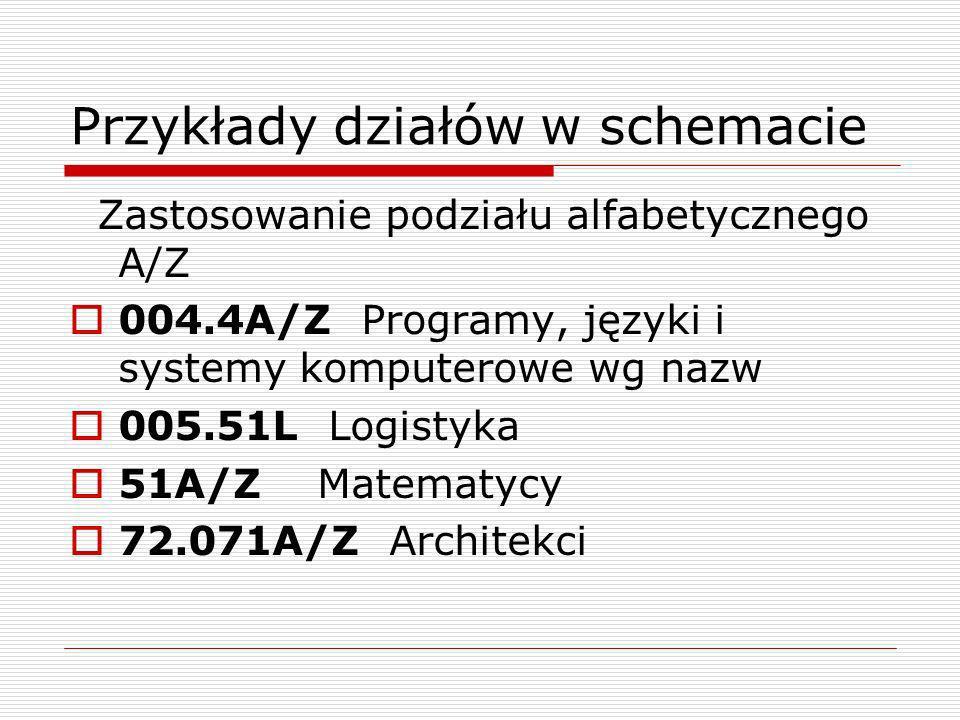 Przykłady działów w schemacie Zastosowanie podziału alfabetycznego A/Z 004.4A/Z Programy, języki i systemy komputerowe wg nazw 005.51L Logistyka 51A/Z