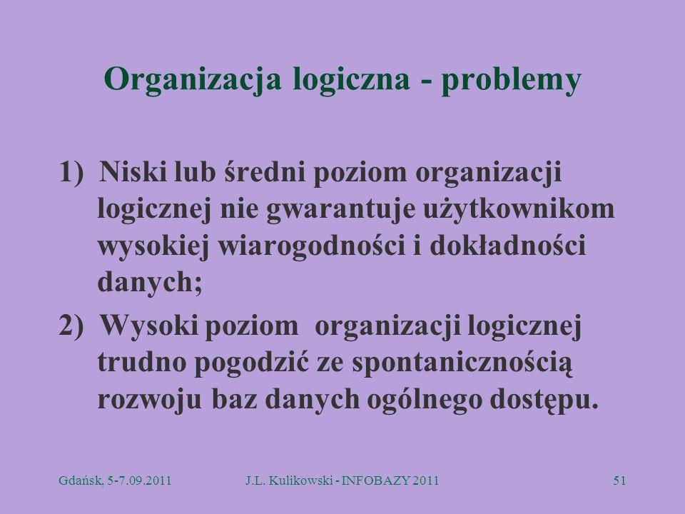 Organizacja logiczna - problemy 1) Niski lub średni poziom organizacji logicznej nie gwarantuje użytkownikom wysokiej wiarogodności i dokładności dany