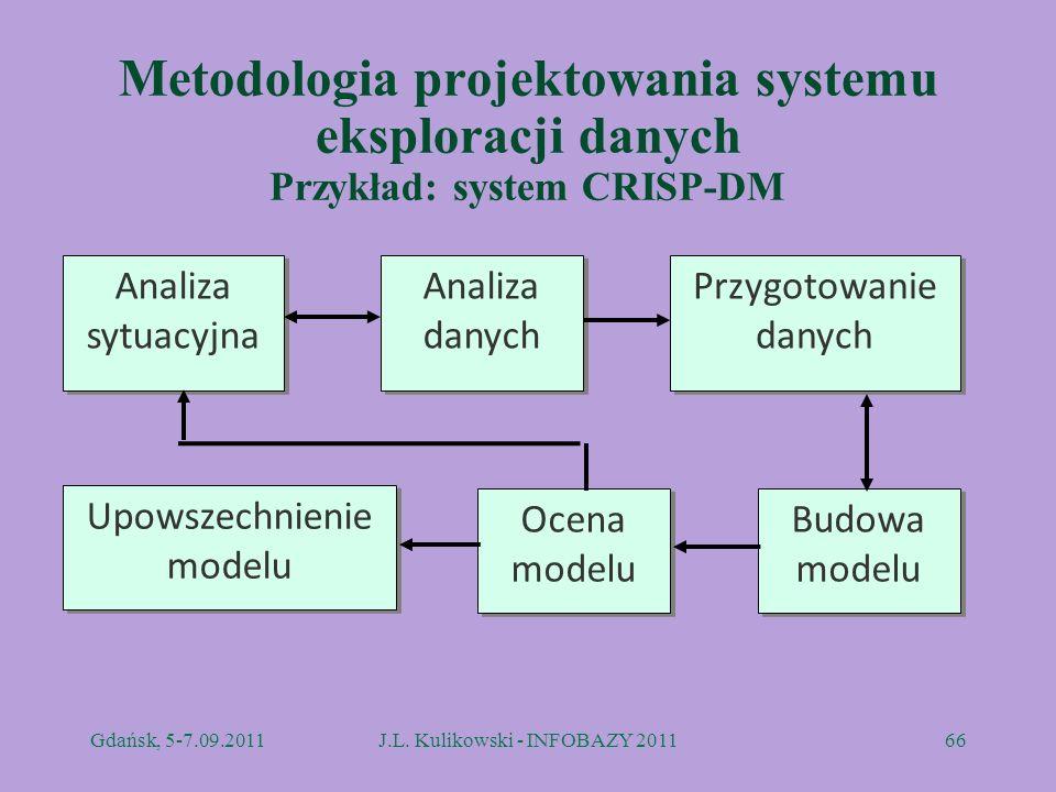 Metodologia projektowania systemu eksploracji danych Przykład: system CRISP-DM Gdańsk, 5-7.09.2011J.L. Kulikowski - INFOBAZY 201166 Analiza sytuacyjna