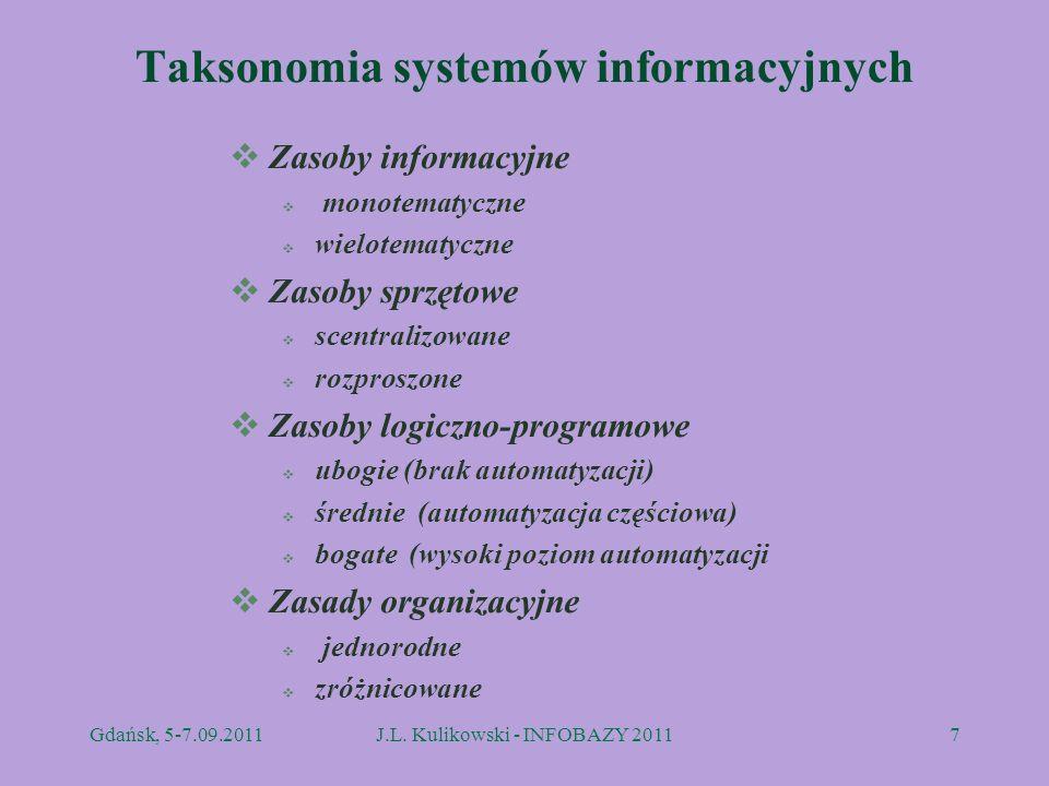 Taksonomia systemów informacyjnych Zasoby informacyjne monotematyczne wielotematyczne Zasoby sprzętowe scentralizowane rozproszone Zasoby logiczno-pro