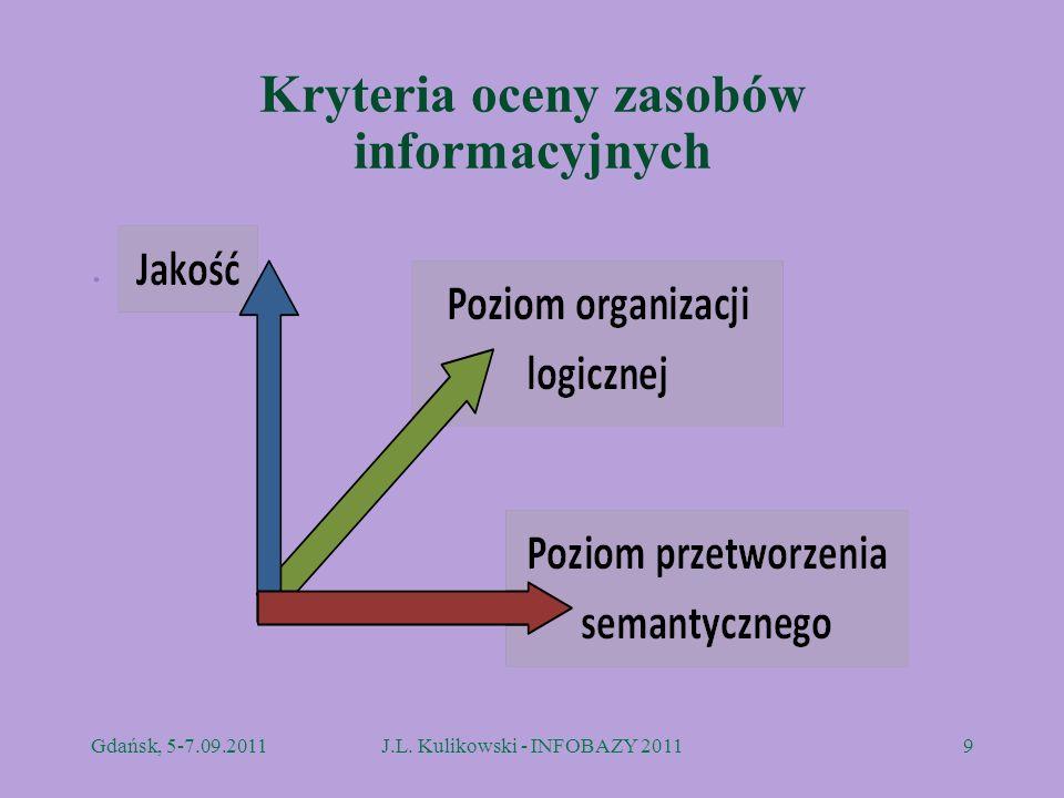 Kryteria oceny zasobów informacyjnych. Gdańsk, 5-7.09.2011J.L. Kulikowski - INFOBAZY 20119