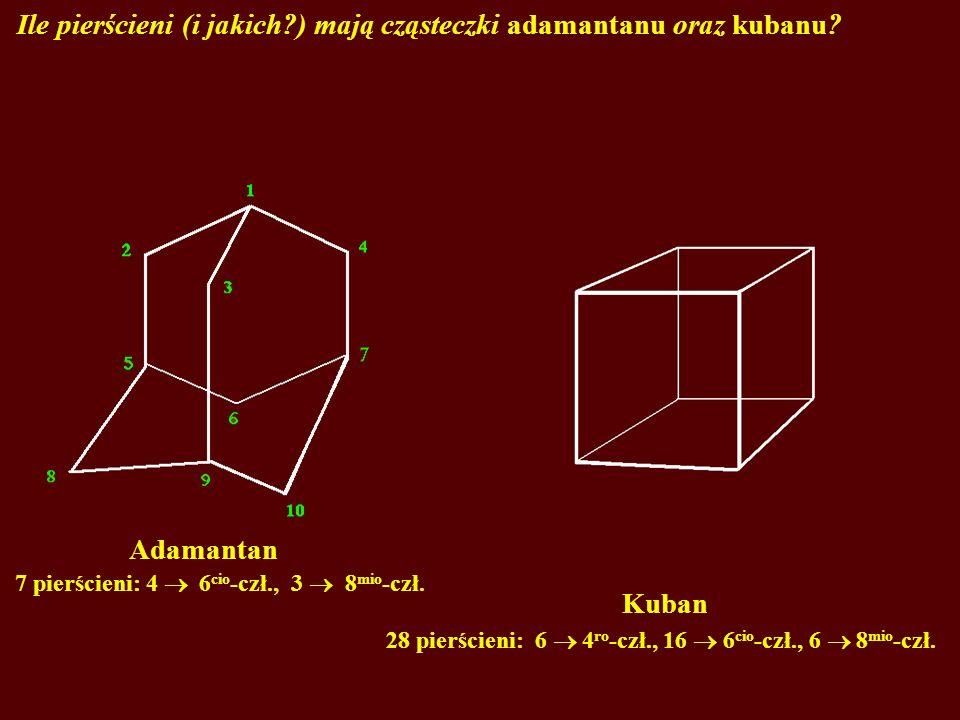 Adamantan Kuban 7 pierścieni: 4 6 cio -czł., 3 8 mio -czł. 28 pierścieni: 6 4 ro -czł., 16 6 cio -czł., 6 8 mio -czł. Ile pierścieni (i jakich?) mają