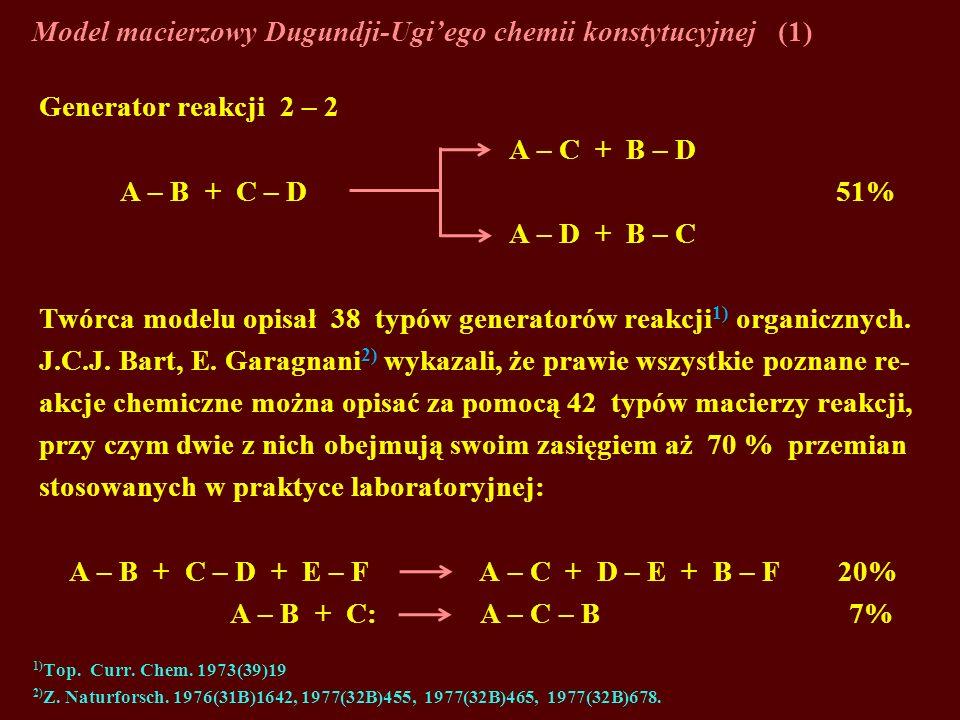 Model macierzowy Dugundji-Ugiego chemii konstytucyjnej(1) Generator reakcji 2 – 2 A – C + B – D A – B + C – D 51% A – D + B – C Twórca modelu opisał 38 typów generatorów reakcji 1) organicznych.